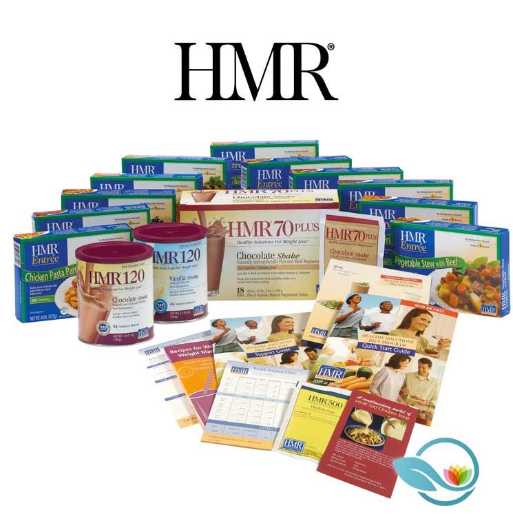 HMR-Program