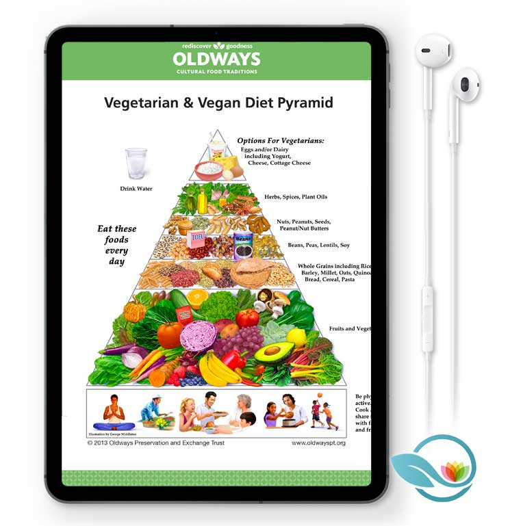 Vegetarian-and-Vegan-Diets