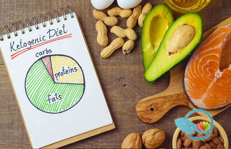 Top 10 Health Facts Every Keto Diet User Should Be Aware of If Weight Loss is the Goal