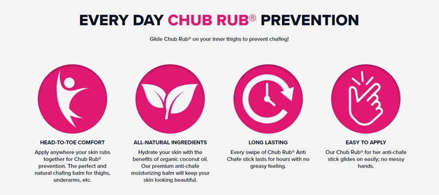 Chub-Rub-02